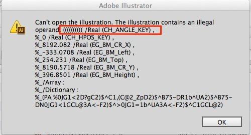 Text Edit Corrupt File On Mac?